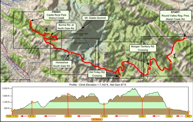 Brazen Racing Diablo Trails Challenge 50k map and elevation profile