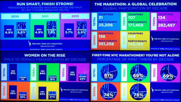 New York City Marathon stats from Expo