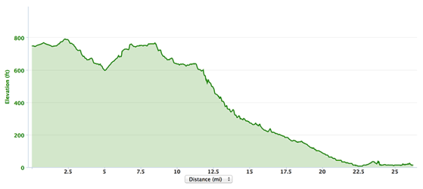 That downhill looks so much more intimidating graphically than it felt in the moment
