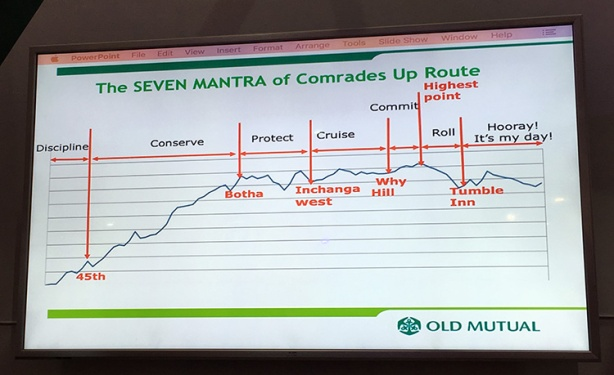 7 mantras of Comrades up run